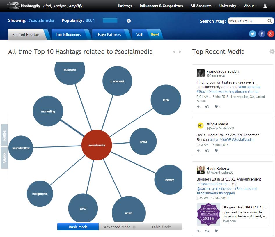 Hashtagify - Hashtag Social Media