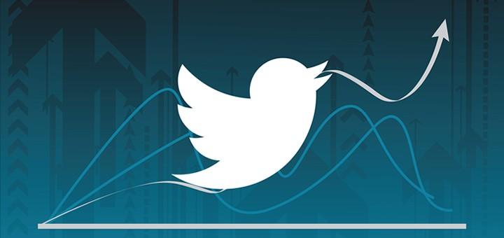 Fare i numeri su twitter utilizzando i contenuti degli altri