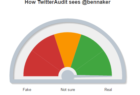 TwitterAudit - Fake, Not Sure o Real