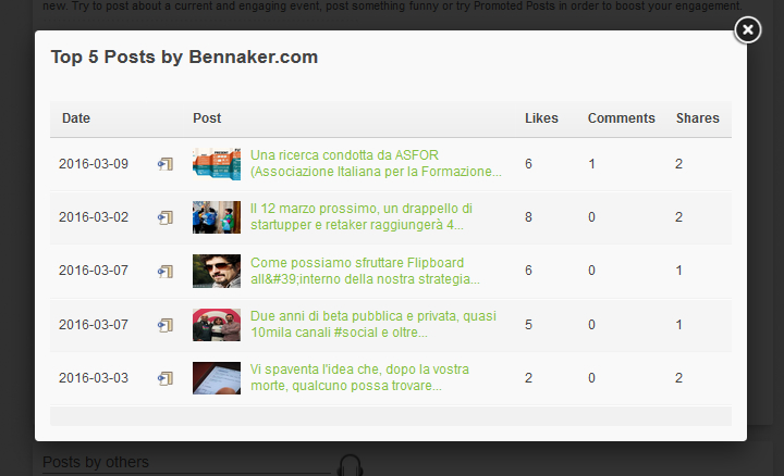 LikeAlyzer - Top 5 Post by Bennaker.com