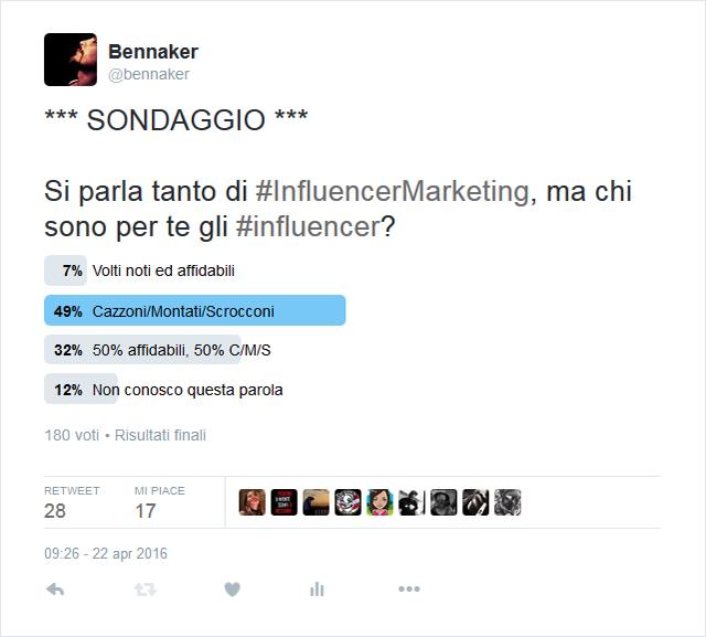 Chi sono per te gli influencer? - Sondaggio su Twitter