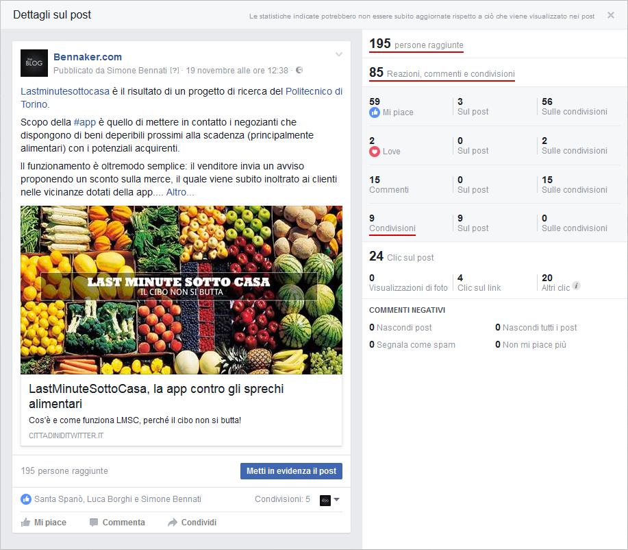 Facebook Insights - Link