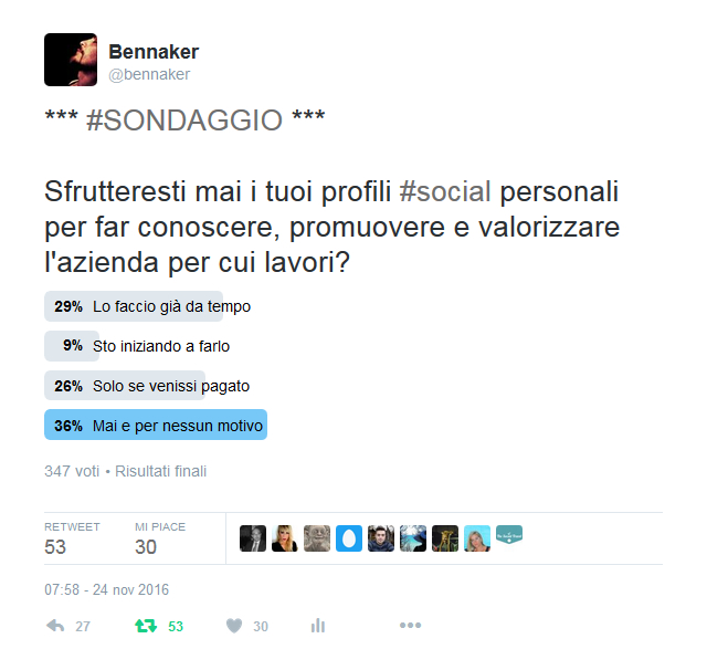 Sondaggio - Employee Advocacy